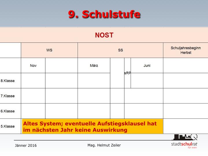 160111_NOST_Grundinformationen.016