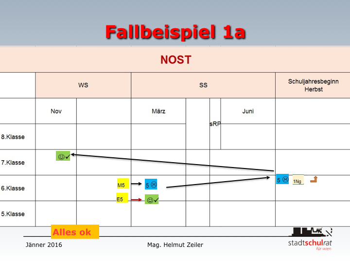 160111_NOST_Grundinformationen.017