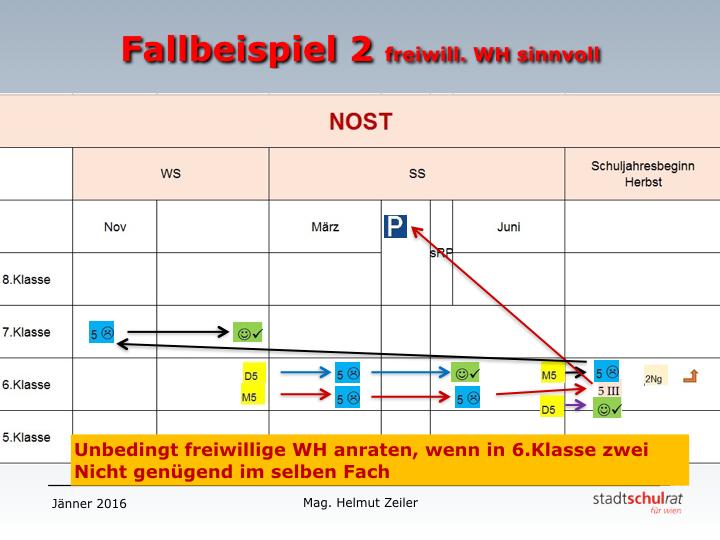 160111_NOST_Grundinformationen.019