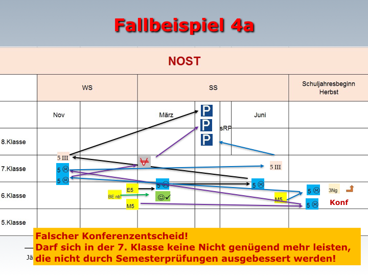160111_NOST_Grundinformationen.021