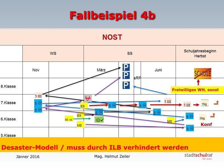 160111_NOST_Grundinformationen.022