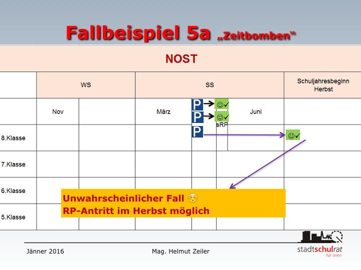 160111_NOST_Grundinformationen.023